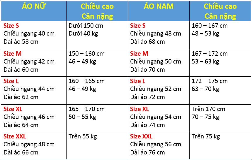 https://cuahangaothun.files.wordpress.com/2017/02/huong-dan-chon-size-ao-thun-dong-phuc.png